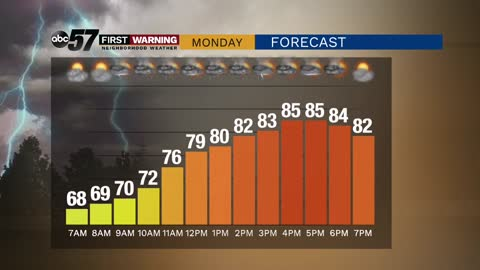 Warm, humid Memorial Day with scattered thunderstorms